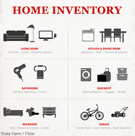 How To Make A Moving Inventory List